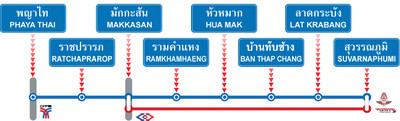 Airport_link_map